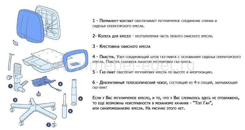 Как ремонт офисного кресла